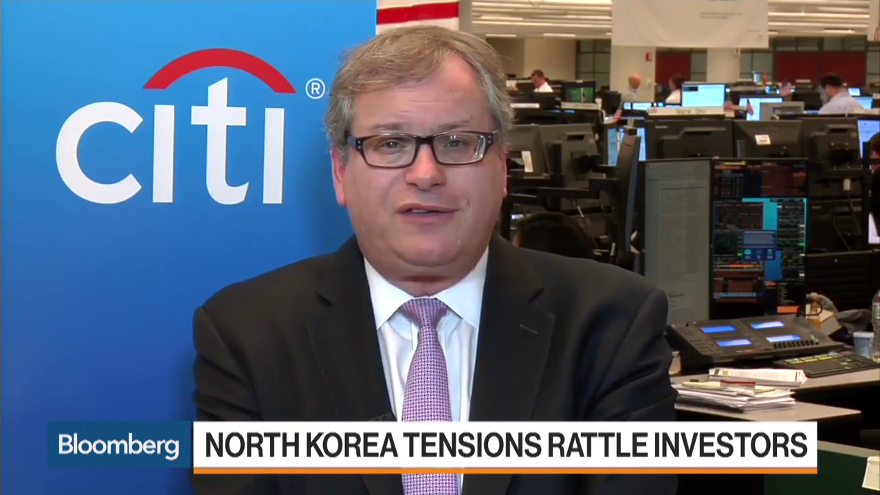Citigroup's Levkovich On N. Korea's Impact On Investors