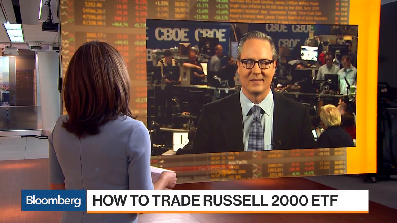 How To Trade The iShares Russell 2000 ETF