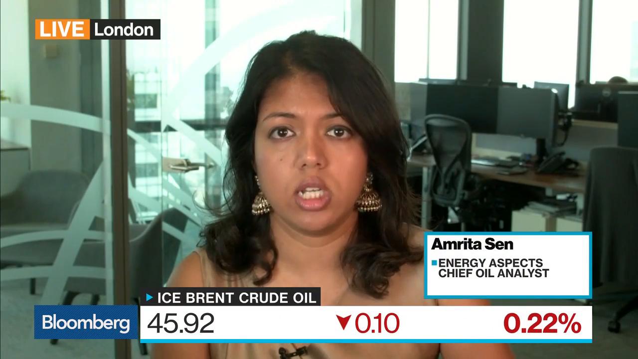 Analyst Sen Sees $30 Oil, Says Fundamentals Don't Matter