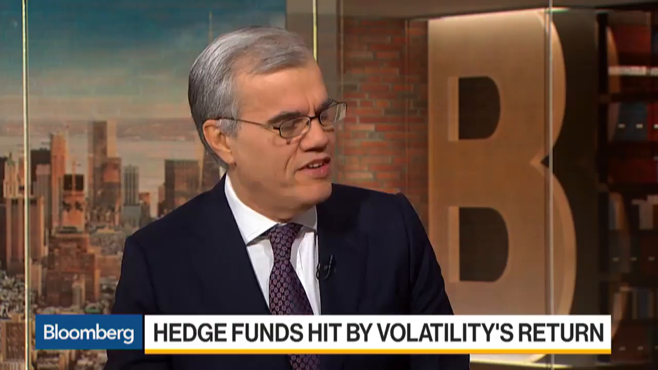 How Volatility Is Making Matters Worse For Hedge Funds