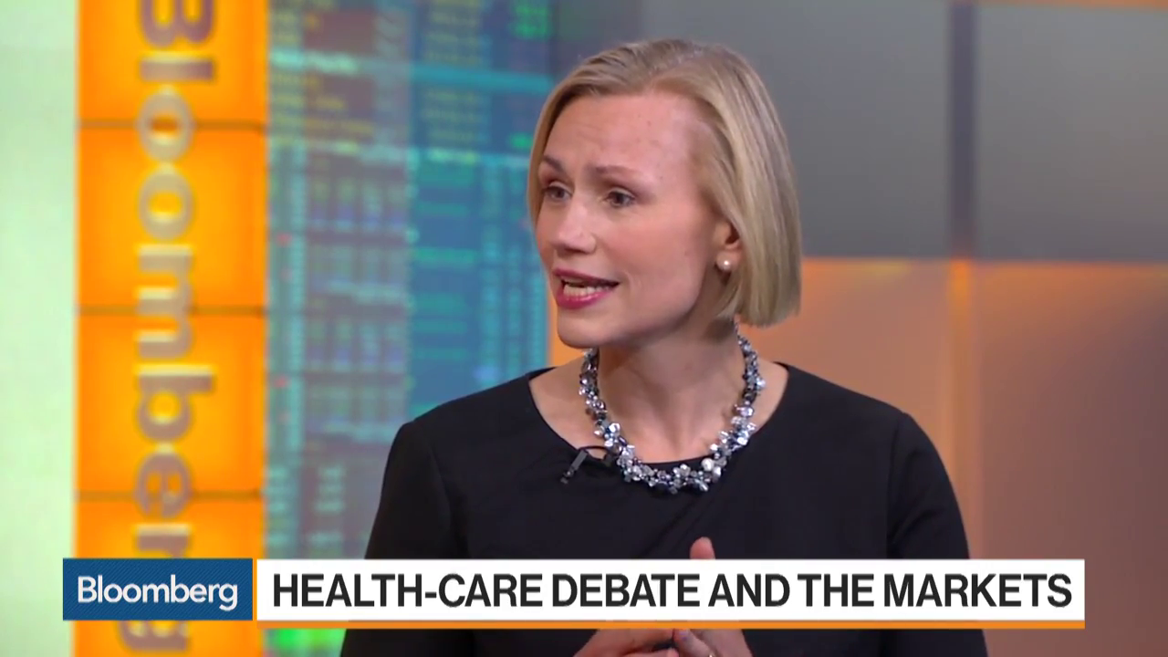 How The Health-Care Debate Is Impacting Markets