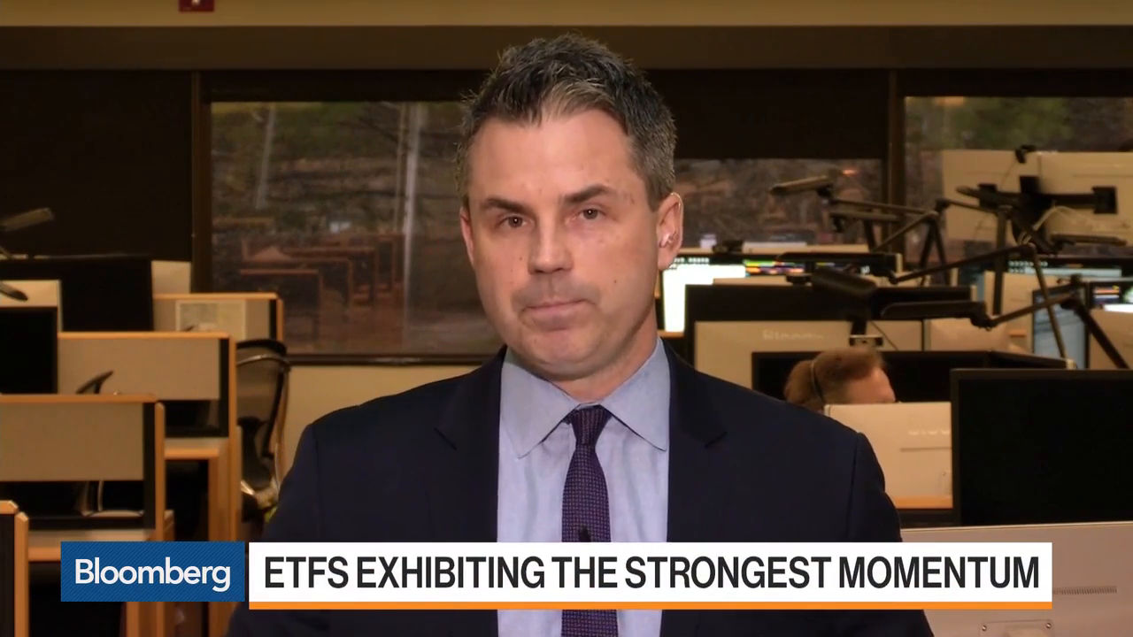 These ETFs Show Why Market Momentum Matters