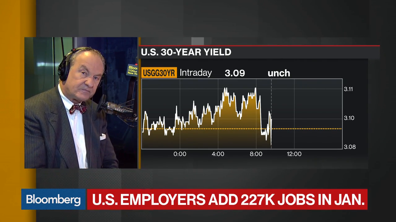 Bill Gross: 'Schizophrenic' January Jobs Report