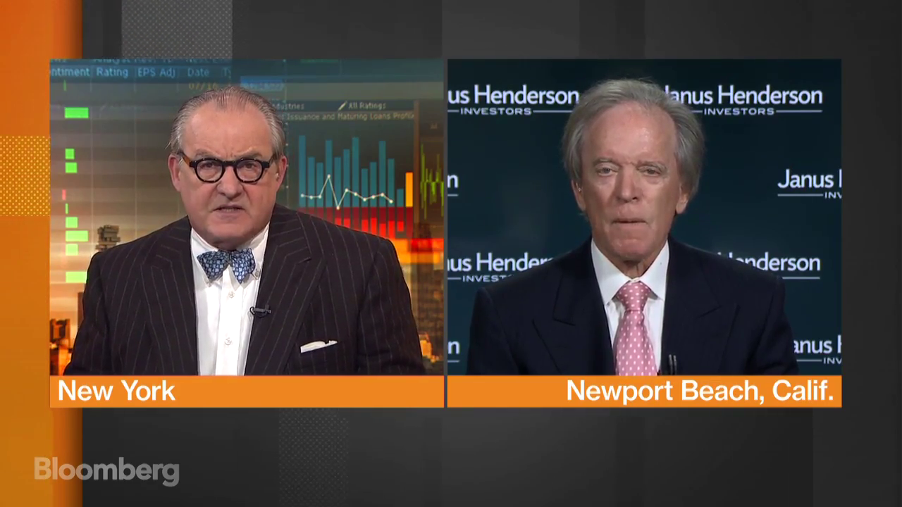 Bill Gross On Fed Chair Candidates, Bonds, U.S. Deficit