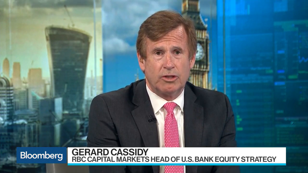 Invest In Regional Banks Amid Dovish Fed, RBC's Cassidy Says