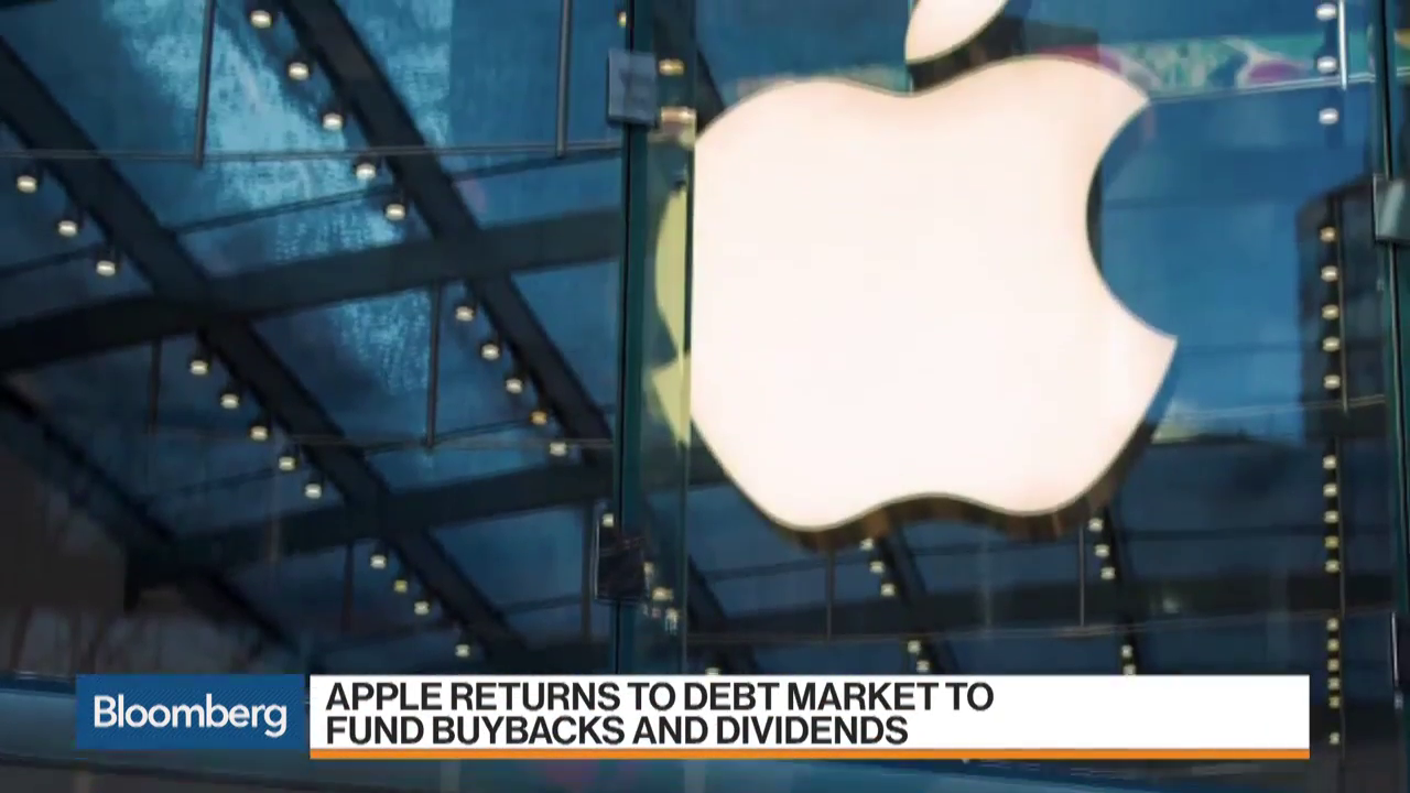Why Apple Is Returning To The Debt Market