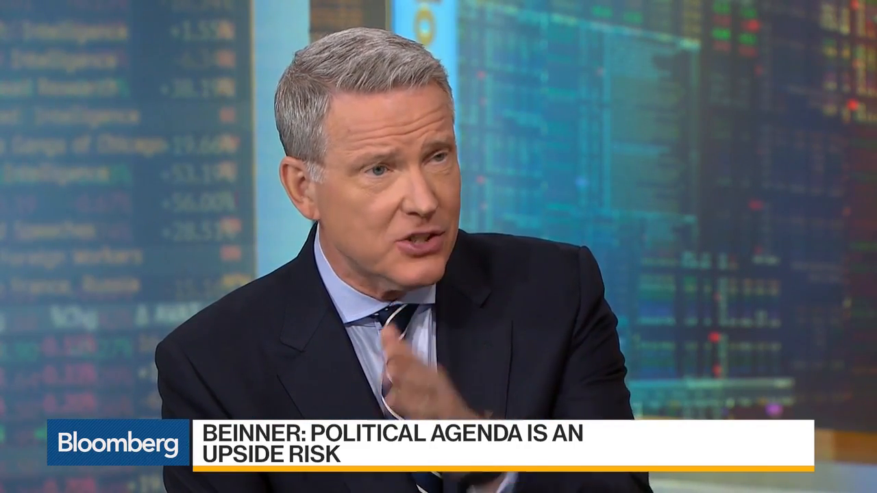 Markets Looking Past Almost All Risks, Says Beinner